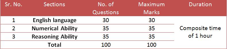 clerk pre exam pattern