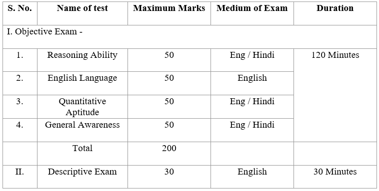 NIACL mains exam pattern