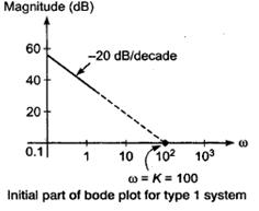 Bode (3)