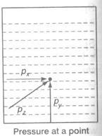 02-Fluid-statics (3)