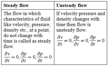 05-Control-volume-analysis_files (1)
