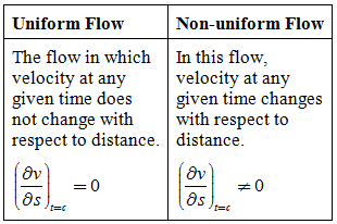 05-Control-volume-analysis_files (2)