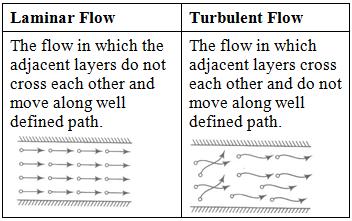 05-Control-volume-analysis_files (3)