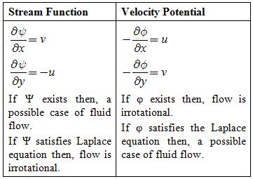 06-Fluid-acceleration_files (22)