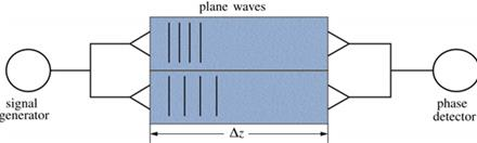 Plane-waves-and-properties (4)