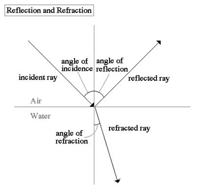 Plane-waves-and-properties (5)