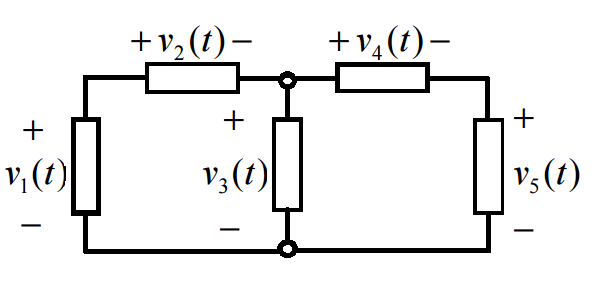 frequency domain analysis of rlc circuits