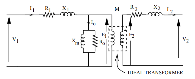 study notes on single phase transformer  u0026 autotransformer