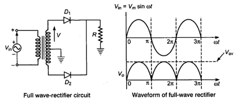 02-Simple-diode-circuits_files-1 (4)