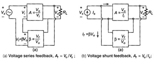 BJT and MOSFET Amplifiers