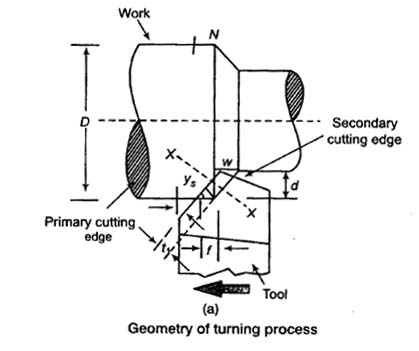 02-Machining-and-Machine_files (3)