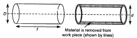 02-Machining-and-Machine_files (32)