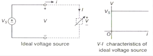 00-Ideal-current (1)