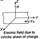 03-Electrostatics_files (17)