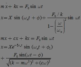 02-Effect-of-damping_files (18)