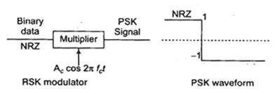Digital-Communications_files (21)