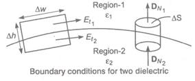 06-Electric-field-and-potential (1)