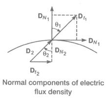 06-Electric-field-and-potential (2)