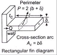 05-Heat-transfer-through-fins_files (4)