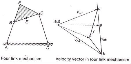 Displacement-Velocity_files (6)