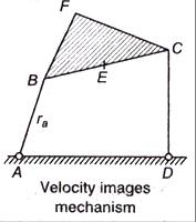 Displacement-Velocity_files (10)
