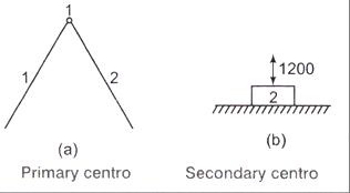 Displacement-Velocity_files (14)