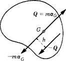 02-Dynamic-analysis (7)