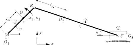 Dynamic Analysis of Linkages Study Notes for Mechanical