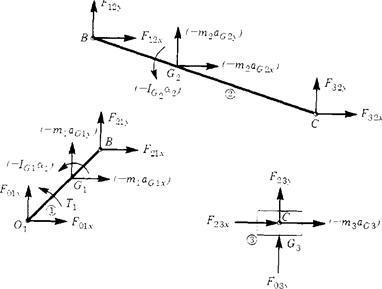 02-Dynamic-analysis (14)