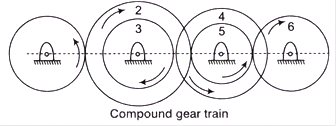 04-Gears-and-gear-trains (27)