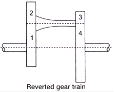04-Gears-and-gear-trains (31)