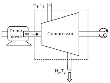 02-Air-and-gas-compressors (1)