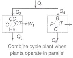 03-Vapour-and-gas-power-cycles_files (10)