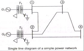 Load-flow-methods (2)