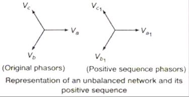 Load-flow-methods (15)