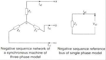 Load-flow-methods (31)