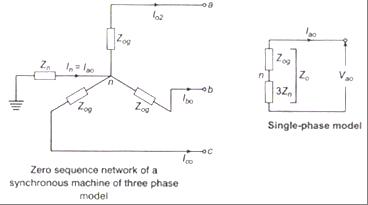 Load-flow-methods (33)