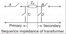 Load-flow-methods (35)