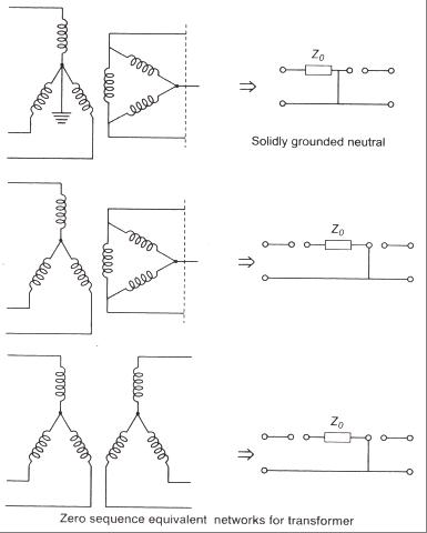 Load-flow-methods (37)