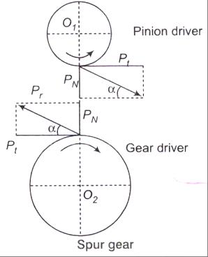 07-Gears (4)