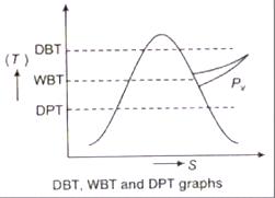 09-Properties-of-moist-air (7)