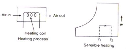 09-Properties-of-moist-air (11)