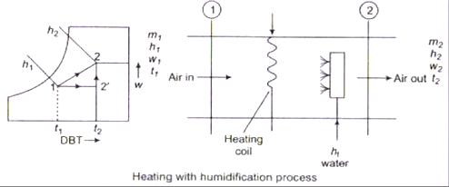 09-Properties-of-moist-air (15)