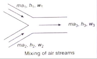 09-Properties-of-moist-air (22)