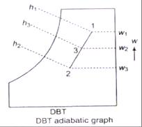 09-Properties-of-moist-air (24)