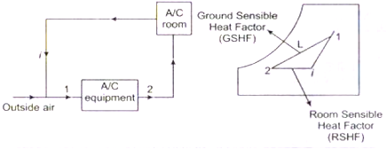 09-Properties-of-moist-air (32)