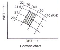 09-Properties-of-moist-air (35)