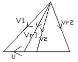 12-Velocity-Diagrams (1)