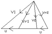 12-Velocity-Diagrams (2)