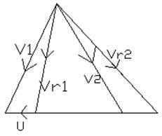12-Velocity-Diagrams (4)